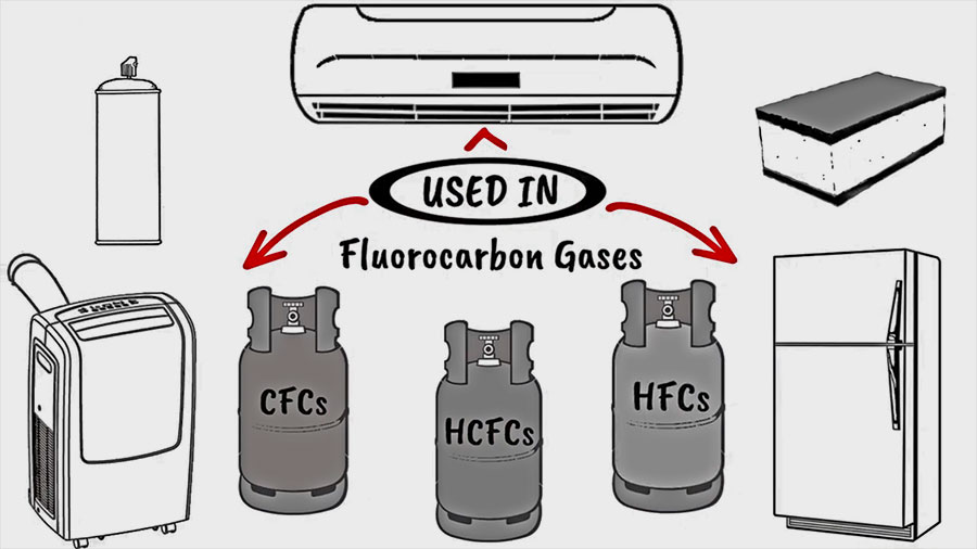 Refrigerant Gases Explained